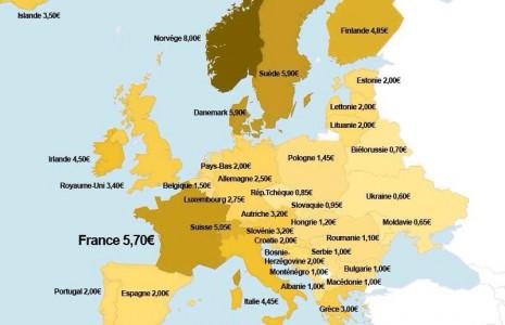 Quel est le prix d'une bière en Europe ?