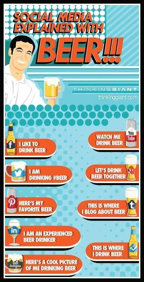 Les réseaux sociaux expliqués avec de la bière