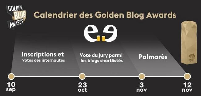 gba hbt Happy Beer Time meilleur blog gastronomie de France ? #VotezBiere
