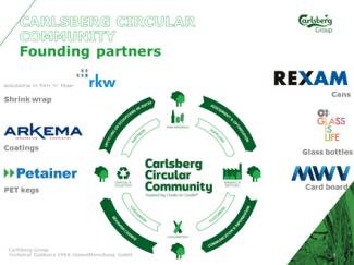 Carlsberg-Circular-Community-new