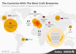 biere-artisanale-par-pays