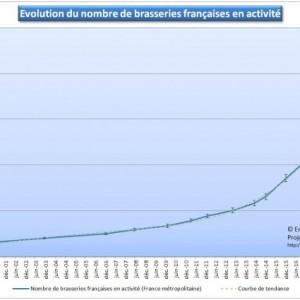 brasserie-francaise