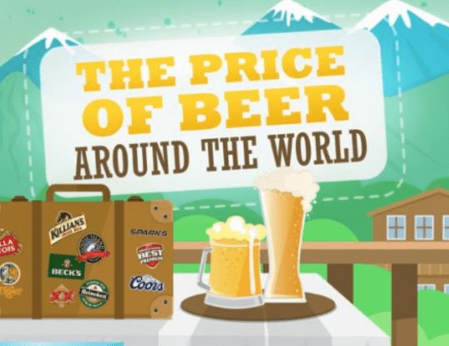Le prix de la bière dans le monde, infographie