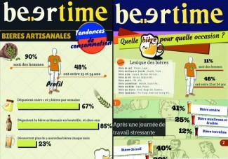 UNE_Infographies