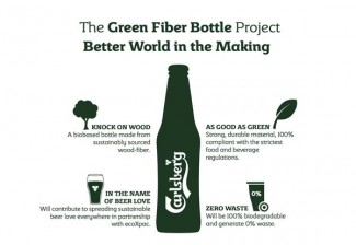 Carlsberg-Green-Fiber-Bottle
