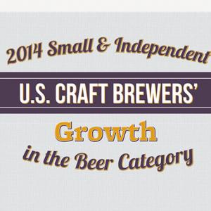 Performance incroyable des bières artisanales aux USA en 2014