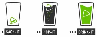 hop-theory