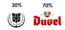 Del Ducato cède la majorité à Duvel